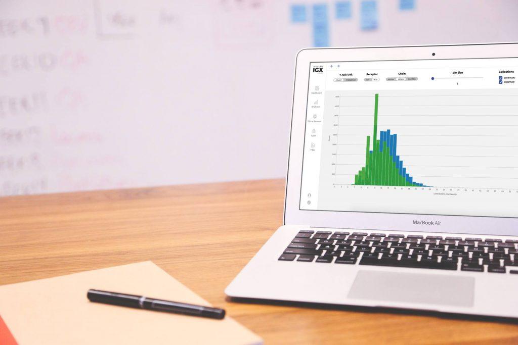 Rep-Seq data handling software