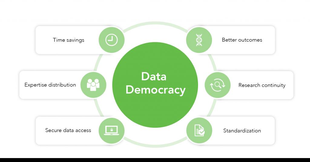 Benefits of democratized Rep-Seq data analysis